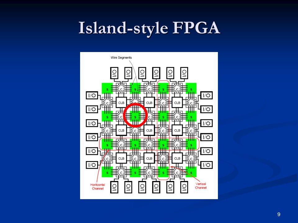 9 Island-style FPGA