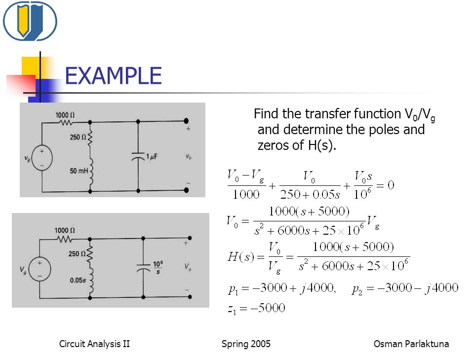 Circuit Analysis II Spring 2005 Osman Parlaktuna EXAMPLE Find the transfer function V 0 /V g and determine the poles and zeros of H(s).