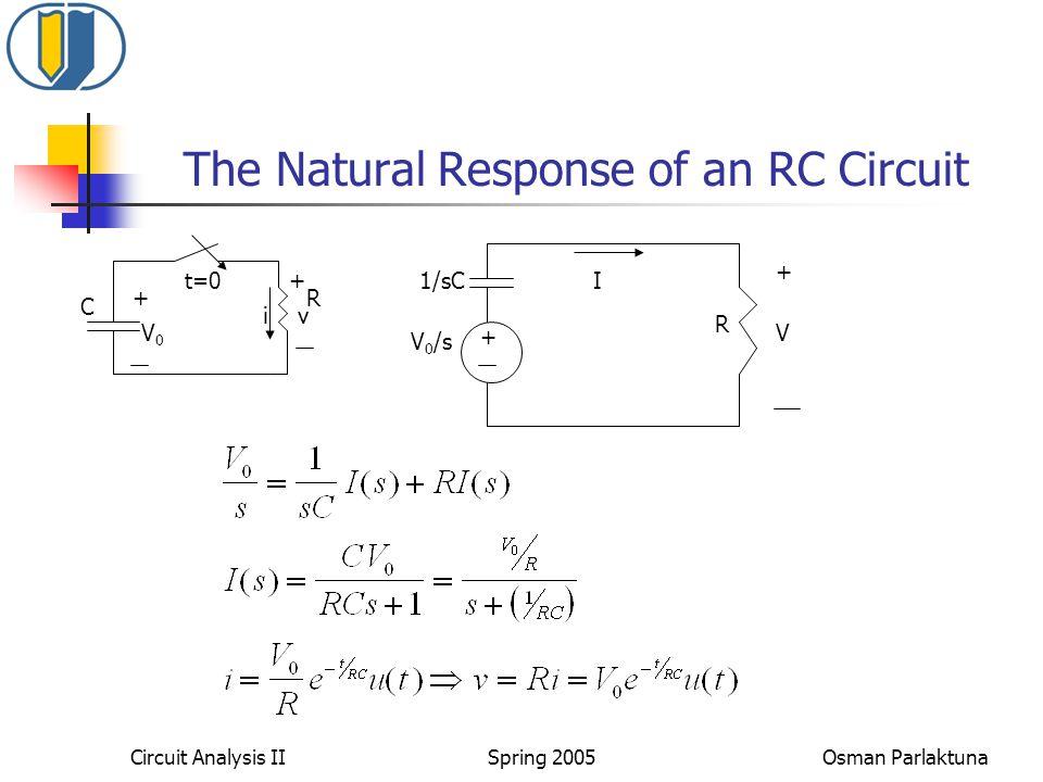 Circuit Analysis II Spring 2005 Osman Parlaktuna The Natural Response of an RC Circuit R t=0 i + v C + V0V0 + V R I1/sC + V 0 /s