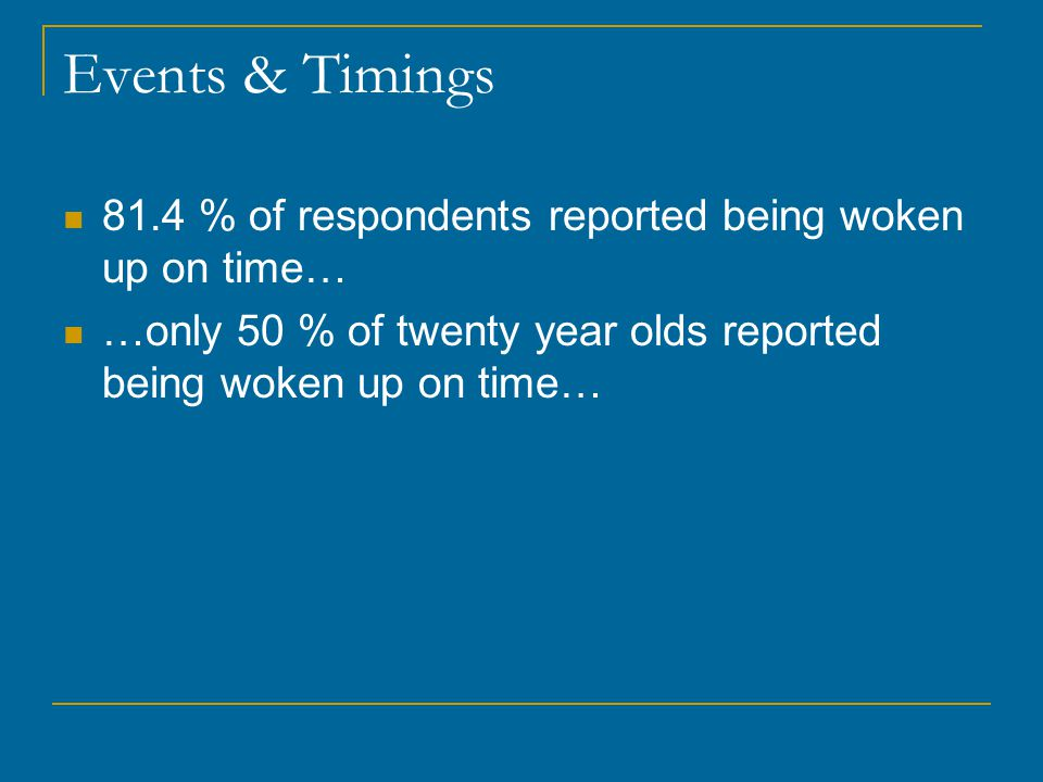 Events & Timings 81.4 % of respondents reported being woken up on time… …only 50 % of twenty year olds reported being woken up on time…