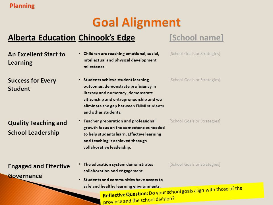Alberta EducationChinook's Edge[School name] An Excellent Start to Learning Children are reaching emotional, social, intellectual and physical development milestones.
