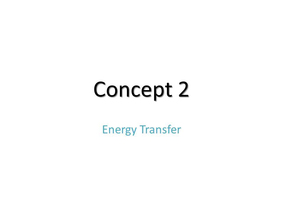 Concept 2 Energy Transfer