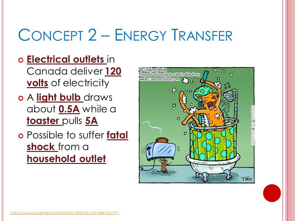 C ONCEPT 2 – E NERGY T RANSFER Electrical outlets in Canada deliver 120 volts of electricity A light bulb draws about 0.5A while a toaster pulls 5A Possible to suffer fatal shock from a household outlet http://www.cbc.ca/news/canada/story/2009/03/18/f-taser-faq.html
