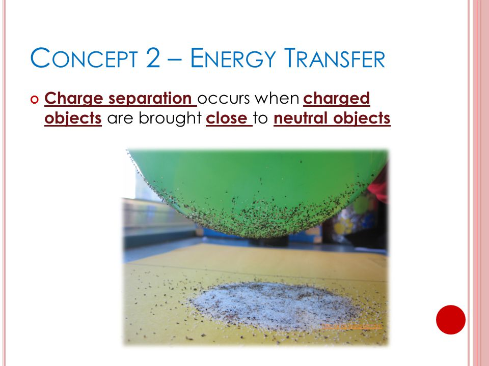 C ONCEPT 2 – E NERGY T RANSFER Charge separation occurs when charged objects are brought close to neutral objects http://4.bp.blogspot.com