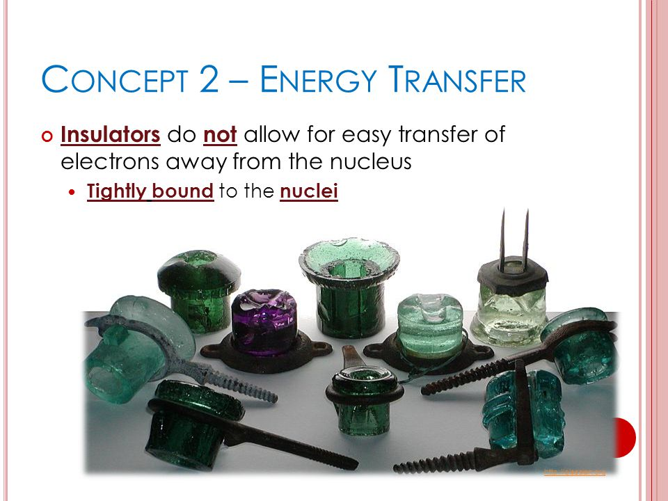 C ONCEPT 2 – E NERGY T RANSFER Insulators do not allow for easy transfer of electrons away from the nucleus Tightly bound to the nuclei http://glassia
