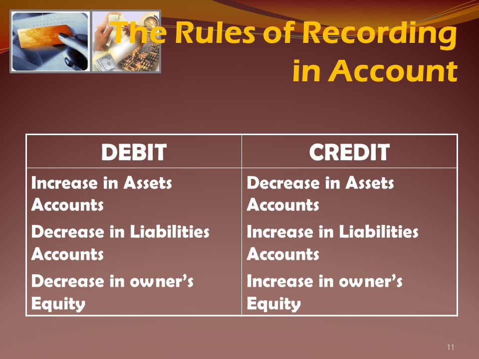 11 The Rules of Recording in Account DEBITCREDIT Increase in Assets Accounts Decrease in Liabilities Accounts Decrease in owner's Equity Decrease in Assets Accounts Increase in Liabilities Accounts Increase in owner's Equity