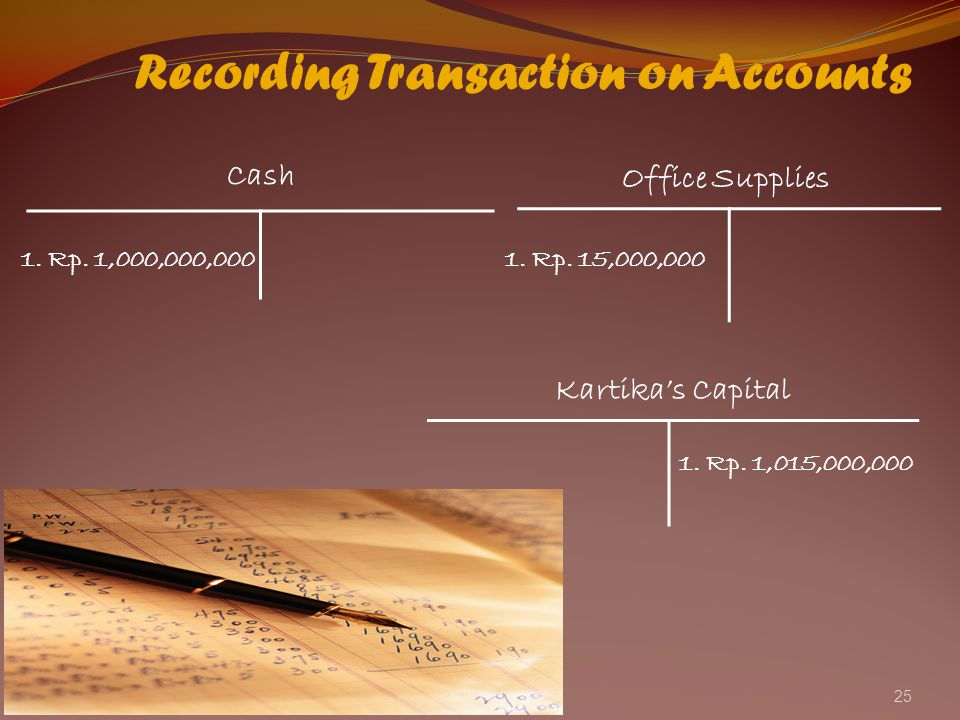 25 Recording Transaction on Accounts Cash 1. Rp. 1,000,000,000 Office Supplies 1.