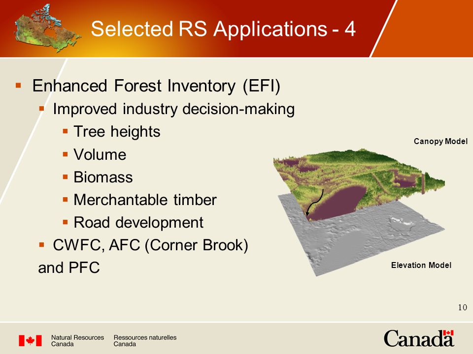  Enhanced Forest Inventory (EFI)  Improved industry decision-making  Tree heights  Volume  Biomass  Merchantable timber  Road development  CWF