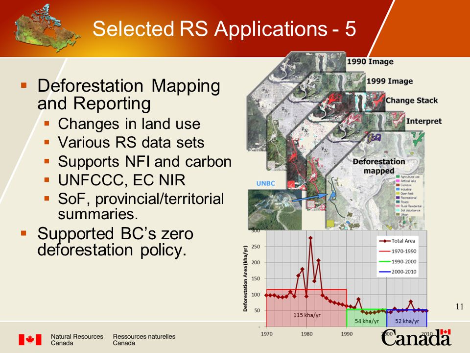  Deforestation Mapping and Reporting  Changes in land use  Various RS data sets  Supports NFI and carbon  UNFCCC, EC NIR  SoF, provincial/territorial summaries.