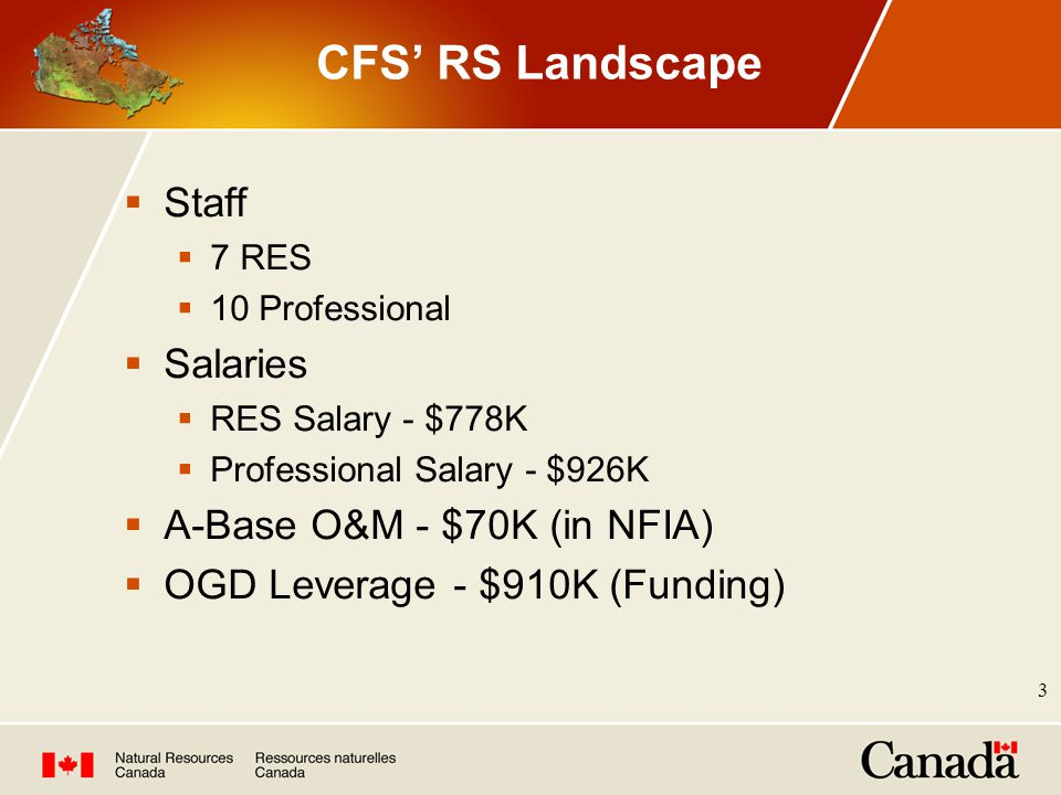 CFS' RS Landscape  Staff  7 RES  10 Professional  Salaries  RES Salary - $778K  Professional Salary - $926K  A-Base O&M - $70K (in NFIA)  OGD Leverage - $910K (Funding) 3