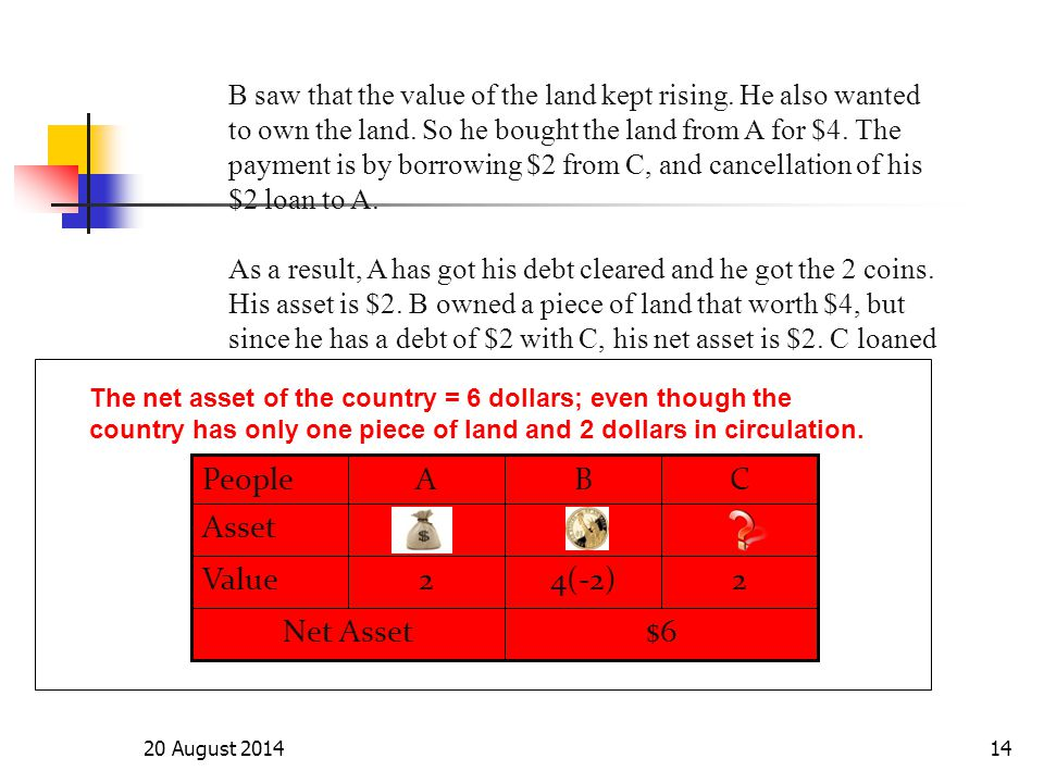 20 August 201414 B saw that the value of the land kept rising.
