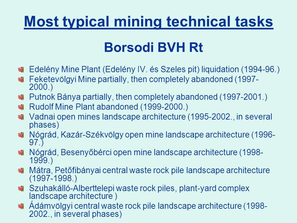 Edelény Mine Plant (Edelény IV. és Szeles pit) liquidation (1994-96.) Feketevölgyi Mine partially, then completely abandoned (1997- 2000.) Putnok Bány