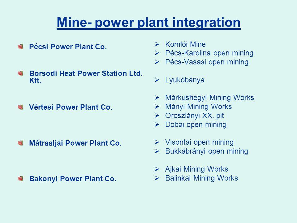 Mine- power plant integration Pécsi Power Plant Co. Borsodi Heat Power Station Ltd. Kft. Vértesi Power Plant Co. Mátraaljai Power Plant Co. Bakonyi Po