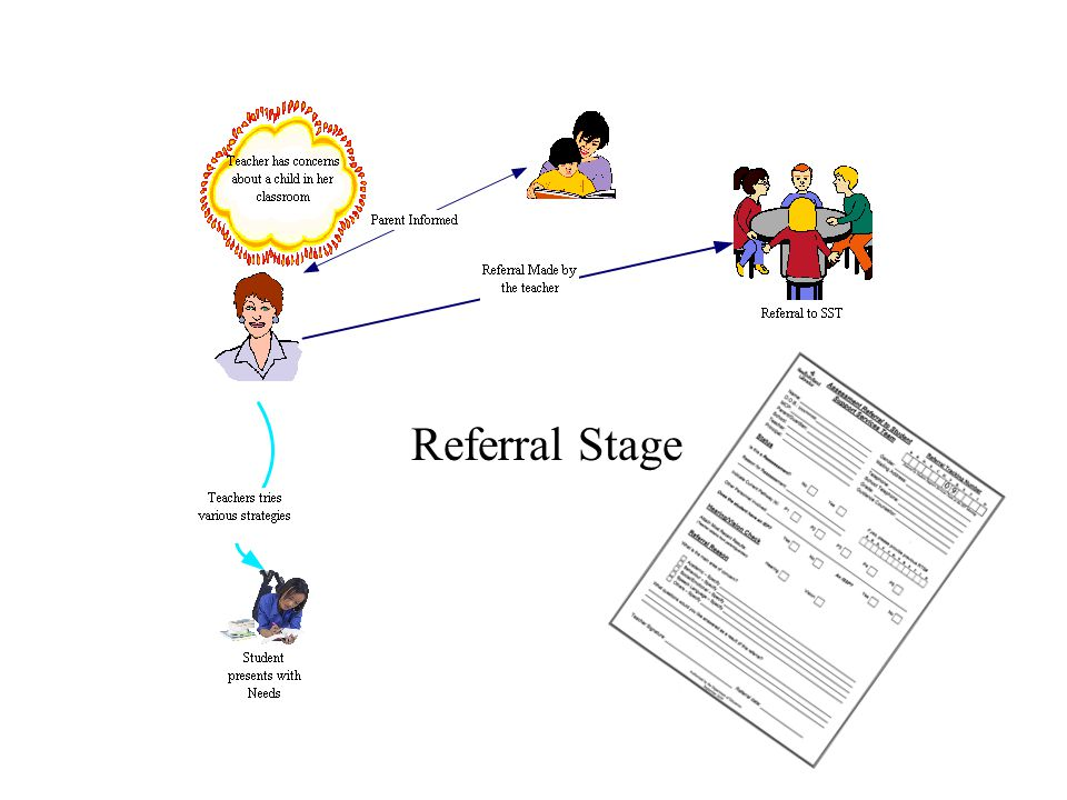 Referral Stage