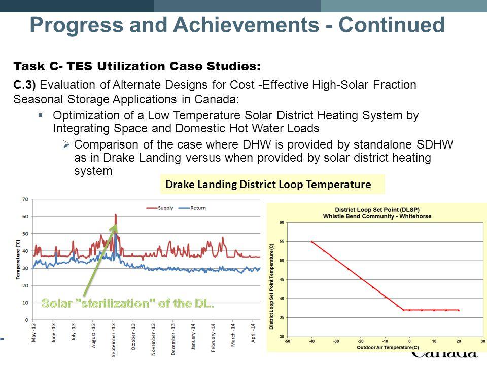 11 Task C- TES Utilization Case Studies: C.3) Evaluation of Alternate Designs for Cost -Effective High-Solar Fraction Seasonal Storage Applications in