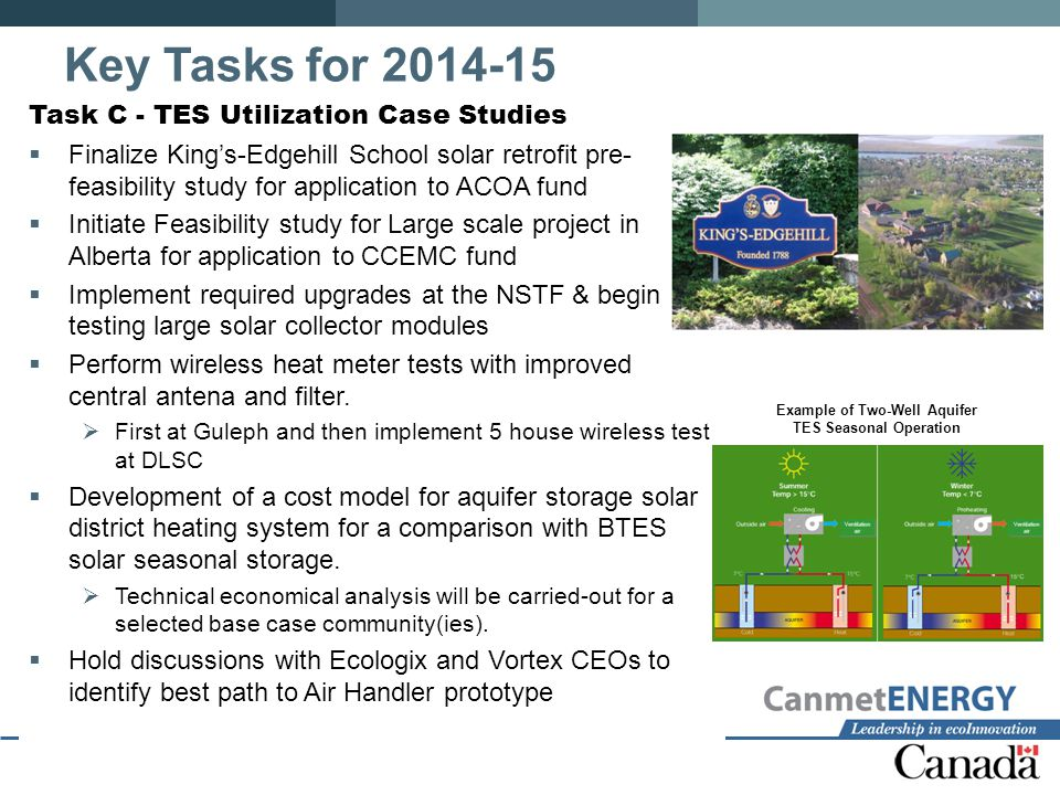 18 Key Tasks for 2014-15 Task C - TES Utilization Case Studies  Finalize King's-Edgehill School solar retrofit pre- feasibility study for application to ACOA fund  Initiate Feasibility study for Large scale project in Alberta for application to CCEMC fund  Implement required upgrades at the NSTF & begin testing large solar collector modules  Perform wireless heat meter tests with improved central antena and filter.