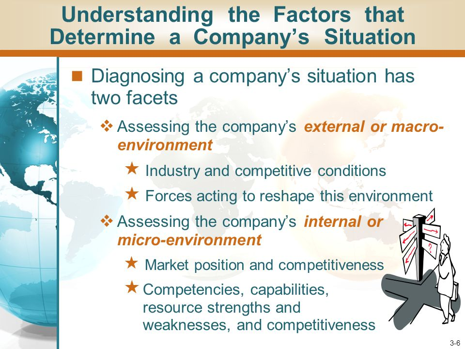 Figure 3.1: From Thinking Strategically About the Company's Situation to Choosing a Strategy 3-7