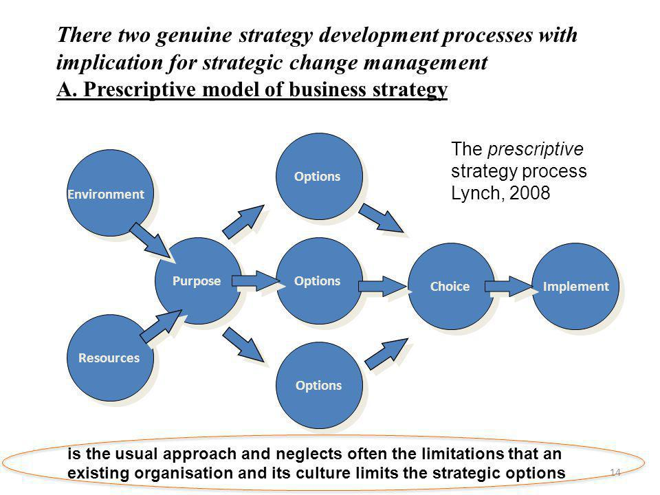 There two genuine strategy development processes with implication for strategic change management A.