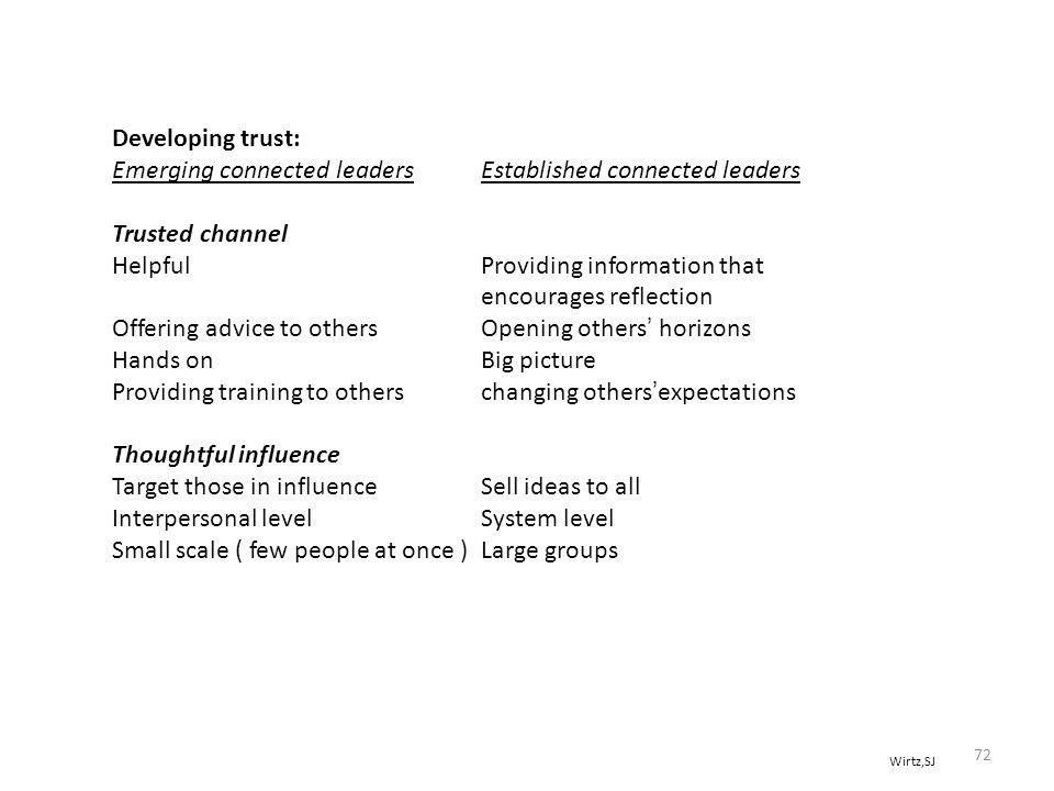 Wirtz,SJ Developing trust: Emerging connected leaders Established connected leaders Trusted channel HelpfulProviding information that encourages reflection Offering advice to othersOpening others ' horizons Hands onBig picture Providing training to otherschanging others ' expectations Thoughtful influence Target those in influenceSell ideas to all Interpersonal levelSystem level Small scale ( few people at once )Large groups 72