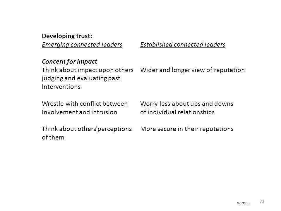 Wirtz,SJ Developing trust: Emerging connected leaders Established connected leaders Concern for impact Think about impact upon othersWider and longer