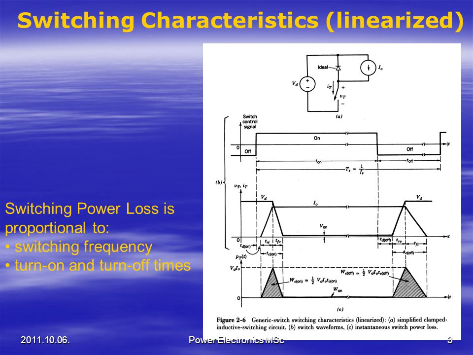 Switching Characteristics (linearized) Switching Power Loss is proportional to: switching frequency turn-on and turn-off times 2011.10.06.3Power Elect