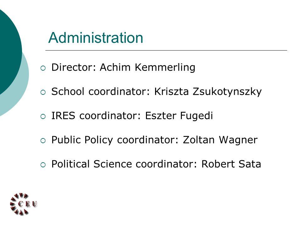 Administration  Director: Achim Kemmerling  School coordinator: Kriszta Zsukotynszky  IRES coordinator: Eszter Fugedi  Public Policy coordinator: