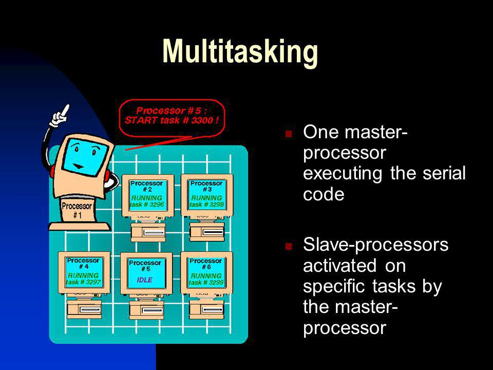 Multitasking One master- processor executing the serial code Slave-processors activated on specific tasks by the master- processor
