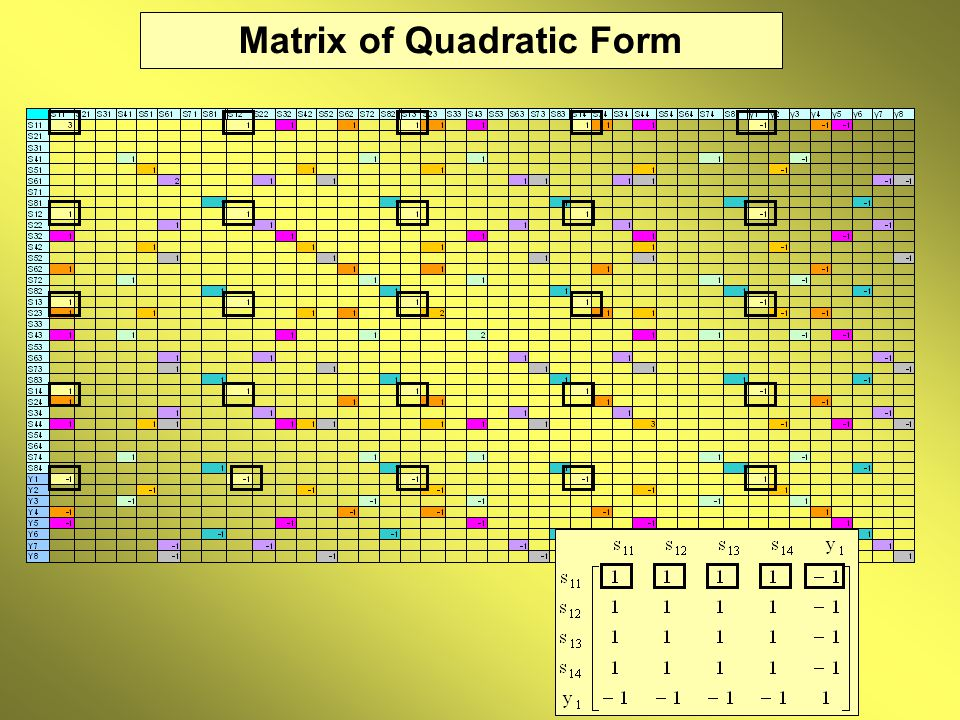 Matrix of Quadratic Form
