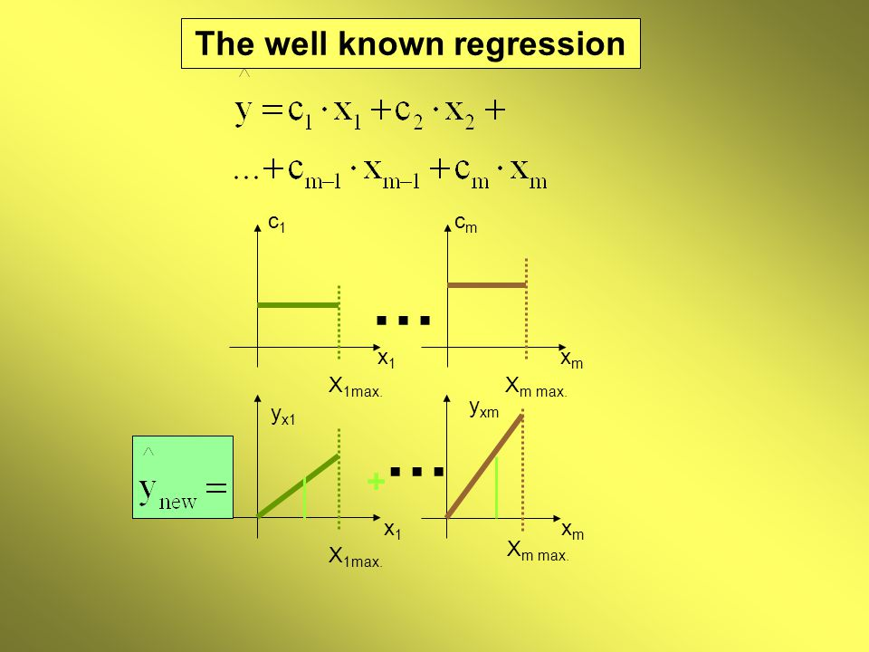 The well known regression X 1max. c1c1 x1x1 y x1 x1x1 … … X m max. cmcm xmxm xmxm y xm +