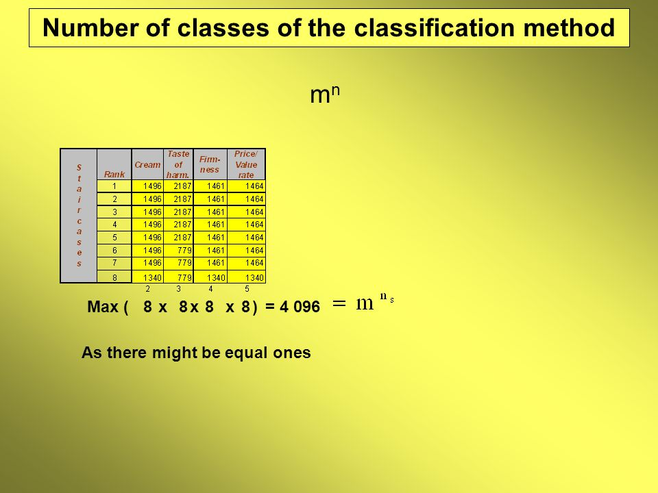 Max ( ) Number of classes of the classification method mnmn 8888xxx= As there might be equal ones