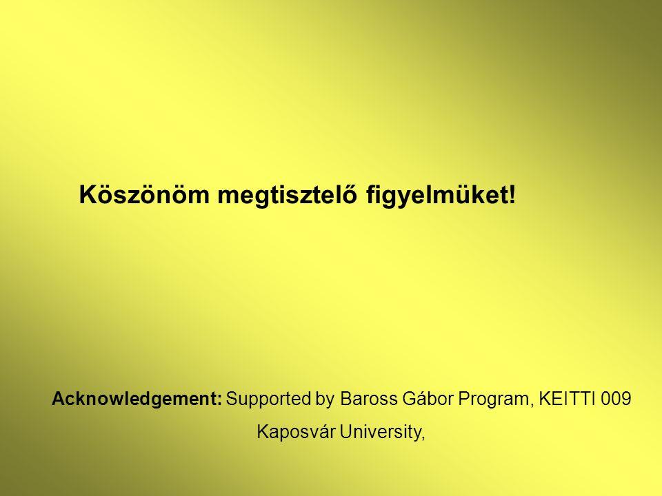 Köszönöm megtisztelő figyelmüket! Acknowledgement: Supported by Baross Gábor Program, KEITTI 009 Kaposvár University,