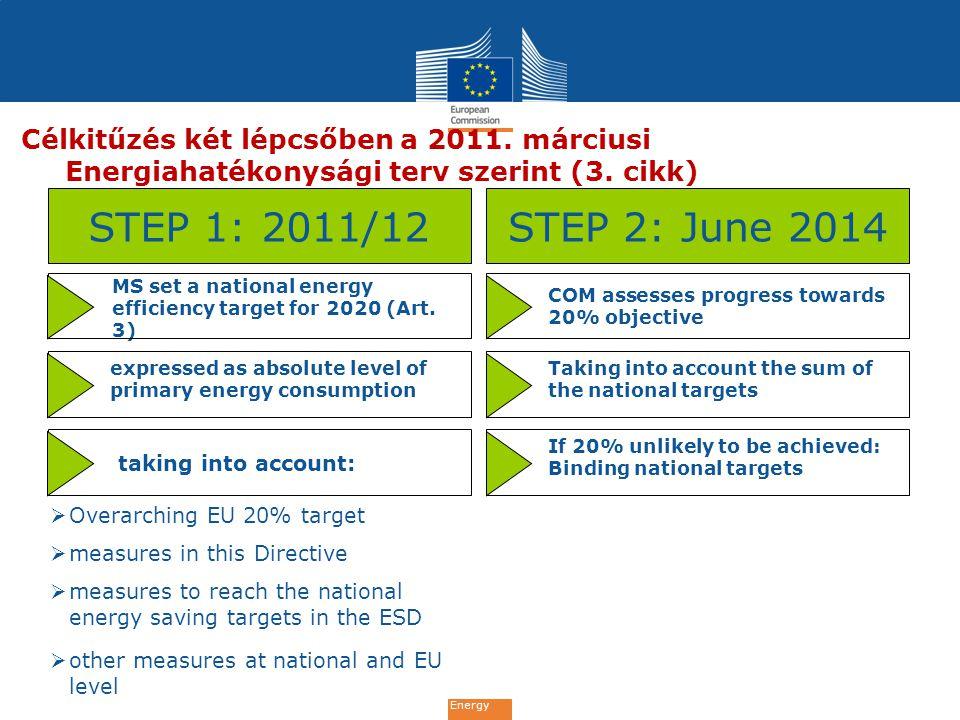 Energy Célkitűzés két lépcsőben a 2011. márciusi Energiahatékonysági terv szerint (3.