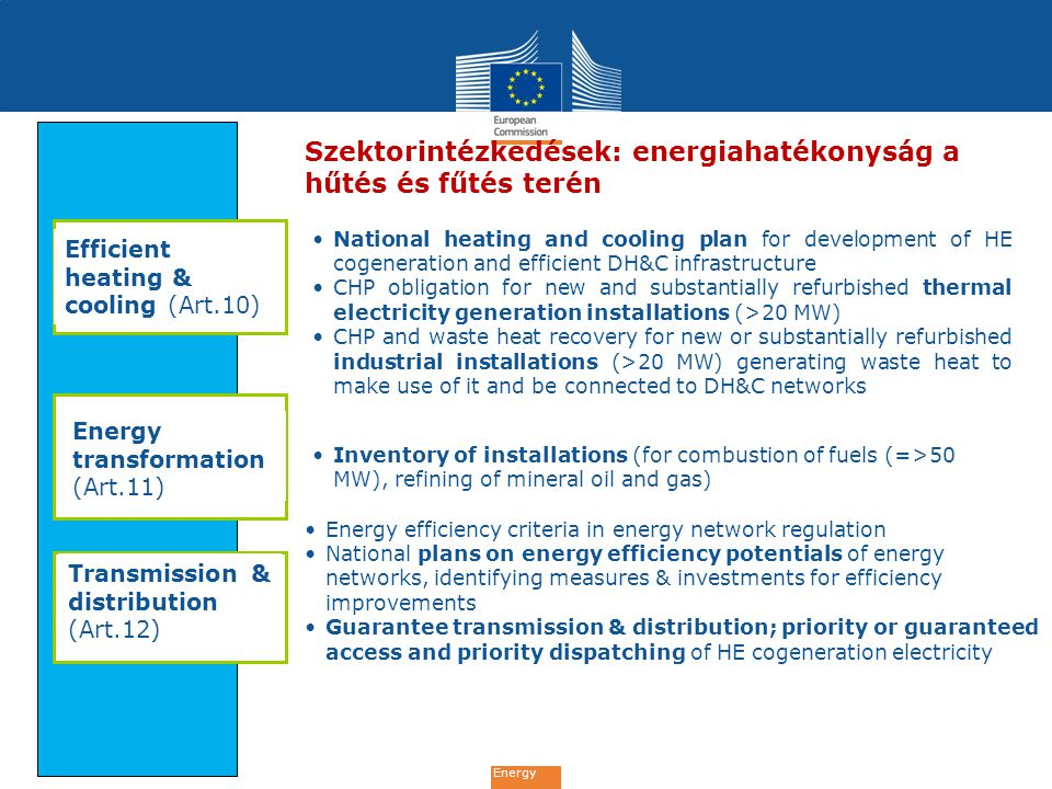Energy Szektorintézkedések: energiahatékonyság a hűtés és fűtés terén Efficient heating & cooling (Art.10) Energy transformation (Art.11) Transmission & distribution (Art.12) National heating and cooling plan for development of HE cogeneration and efficient DH&C infrastructure CHP obligation for new and substantially refurbished thermal electricity generation installations (>20 MW) CHP and waste heat recovery for new or substantially refurbished industrial installations (>20 MW) generating waste heat to make use of it and be connected to DH&C networks Inventory of installations (for combustion of fuels (=>50 MW), refining of mineral oil and gas) Energy efficiency criteria in energy network regulation National plans on energy efficiency potentials of energy networks, identifying measures & investments for efficiency improvements Guarantee transmission & distribution; priority or guaranteed access and priority dispatching of HE cogeneration electricity