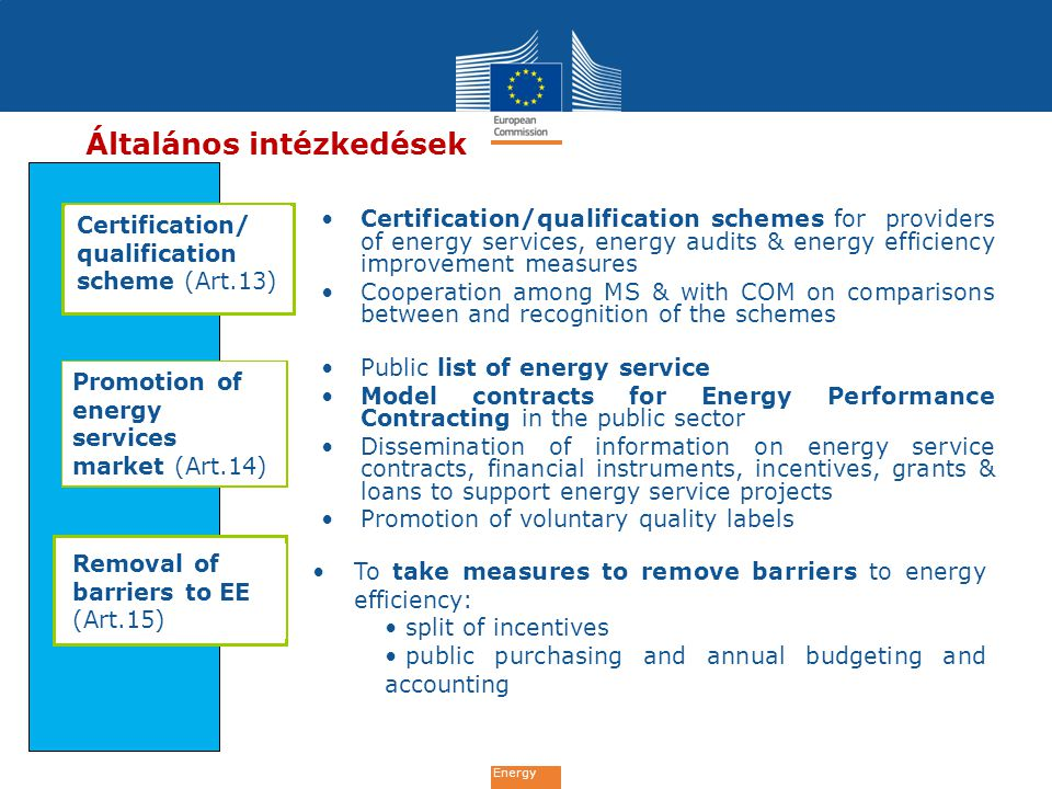 Energy Általános intézkedések Promotion of energy services market (Art.14) Certification/qualification schemes for providers of energy services, energy audits & energy efficiency improvement measures Cooperation among MS & with COM on comparisons between and recognition of the schemes Certification/ qualification scheme (Art.13) Removal of barriers to EE (Art.15) Public list of energy service Model contracts for Energy Performance Contracting in the public sector Dissemination of information on energy service contracts, financial instruments, incentives, grants & loans to support energy service projects Promotion of voluntary quality labels To take measures to remove barriers to energy efficiency: split of incentives public purchasing and annual budgeting and accounting