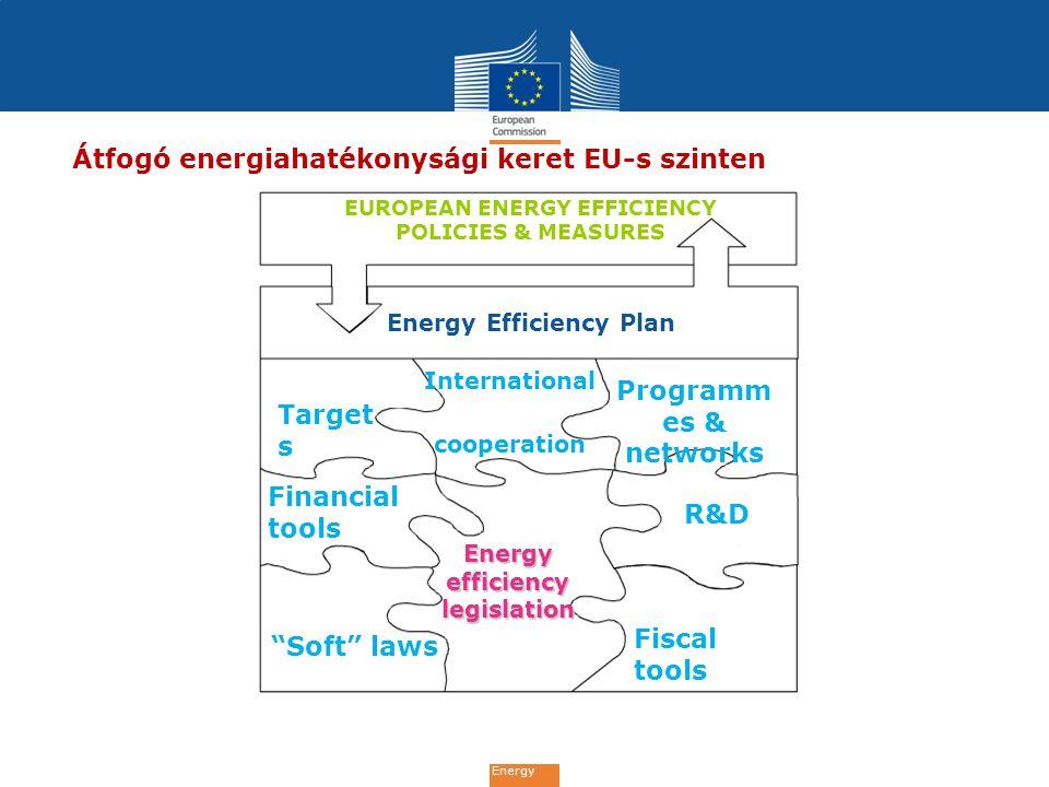 Energy A nemzeti intézkedésekkel együtt sem elegendő in Mtoe Existing national EE targets as of 2011 EU 20%