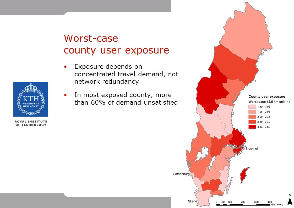 16 Worst-case county user exposure Exposure depends on concentrated travel demand, not network redundancy In most exposed county, more than 60% of demand unsatisfied