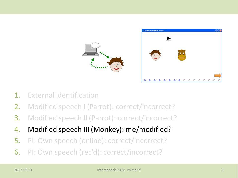 2012-09-11Interspeech 2012, Portland8 1.External identification 2.Modified speech I (Parrot): correct/incorrect.
