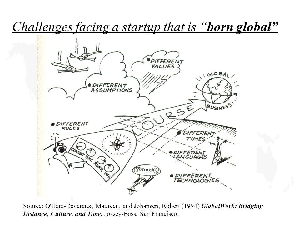 Challenges facing a startup that is born global Source: O Hara-Deveraux, Maureen, and Johansen, Robert (1994) GlobalWork: Bridging Distance, Culture, and Time, Jossey-Bass, San Francisco.
