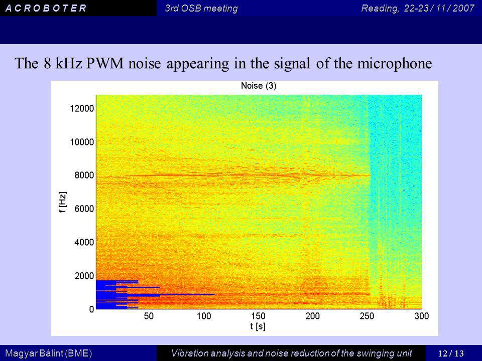 12 / 13 Vibration analysis and noise reduction of the swinging unit Magyar Bálint (BME) A C R O B O T E R 3rd OSB meeting Reading, / 11 / 2007 The 8 kHz PWM noise appearing in the signal of the microphone