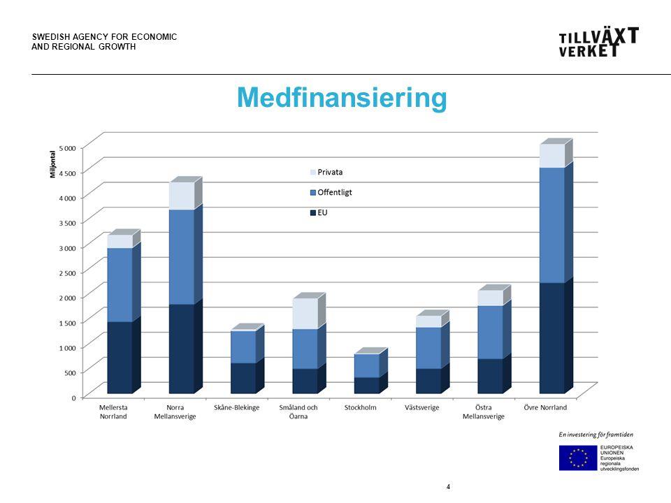 SWEDISH AGENCY FOR ECONOMIC AND REGIONAL GROWTH Utbetalda medel