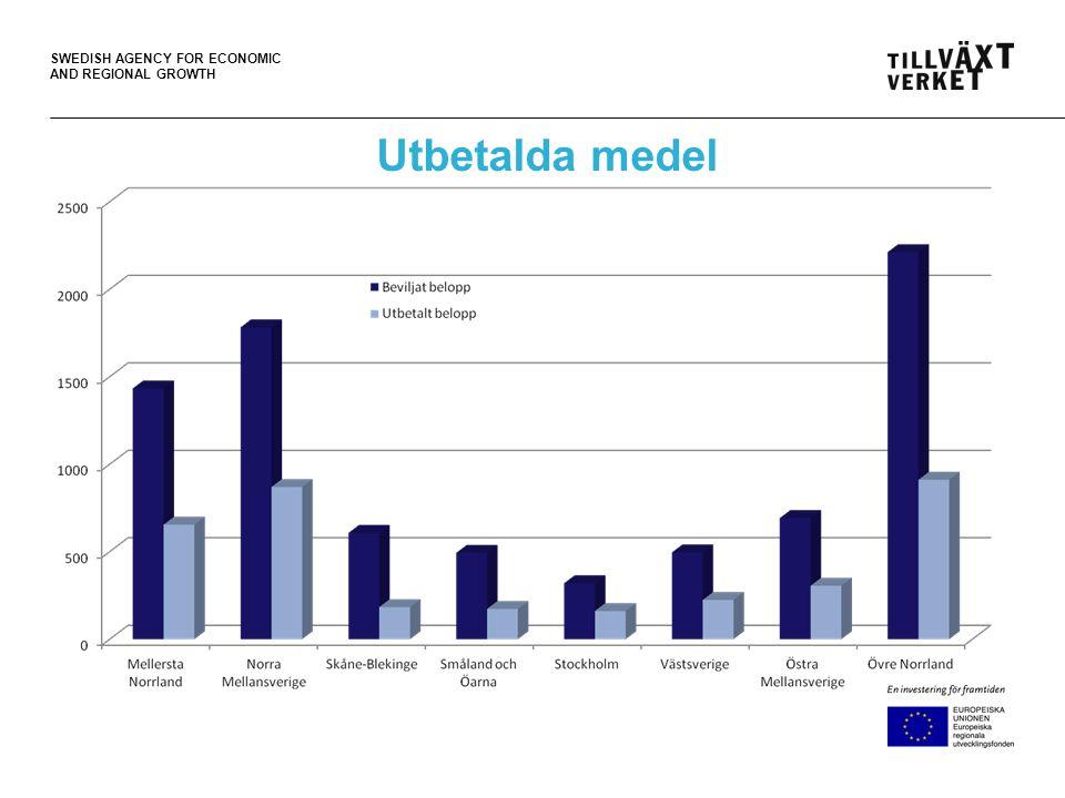 SWEDISH AGENCY FOR ECONOMIC AND REGIONAL GROWTH Automatiskt återtagande 6