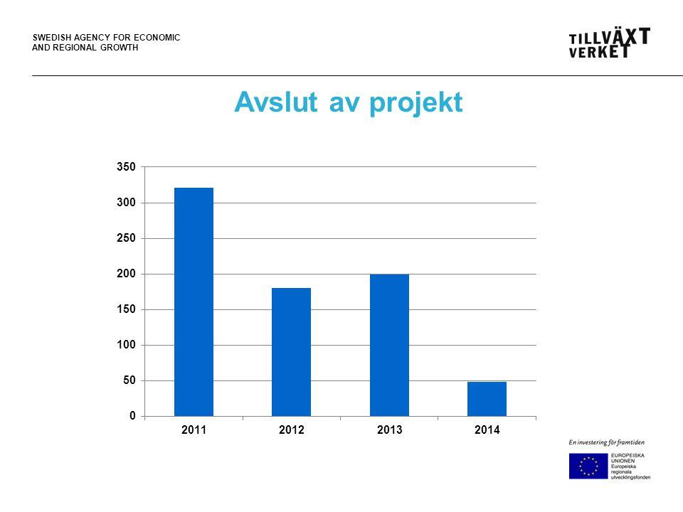 SWEDISH AGENCY FOR ECONOMIC AND REGIONAL GROWTH Indikatorer