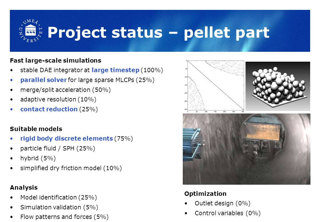 Project status – pellet part Fast large-scale simulations stable DAE integrator at large timestep (100%) parallel solver for large sparse MLCPs (25%) merge/split acceleration (50%) adaptive resolution (10%) contact reduction (25%) Suitable models rigid body discrete elements (75%) particle fluid / SPH (25%) hybrid (5%) simplified dry friction model (10%) Analysis Model identification (25%) Simulation validation (5%) Flow patterns and forces (5%) Optimization Outlet design (0%) Control variables (0%)