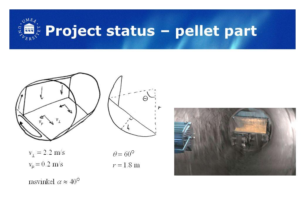 Project status – pellet part