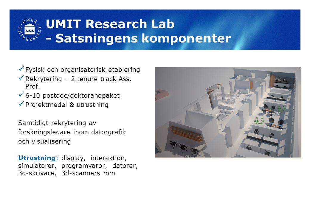 UMIT Research Lab - Satsningens komponenter Fysisk och organisatorisk etablering Rekrytering – 2 tenure track Ass.