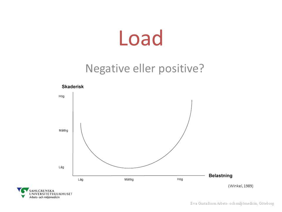 Load Negative eller positive (Winkel, 1989) Ewa Gustafsson Arbets- och miljömedicin, Göteborg