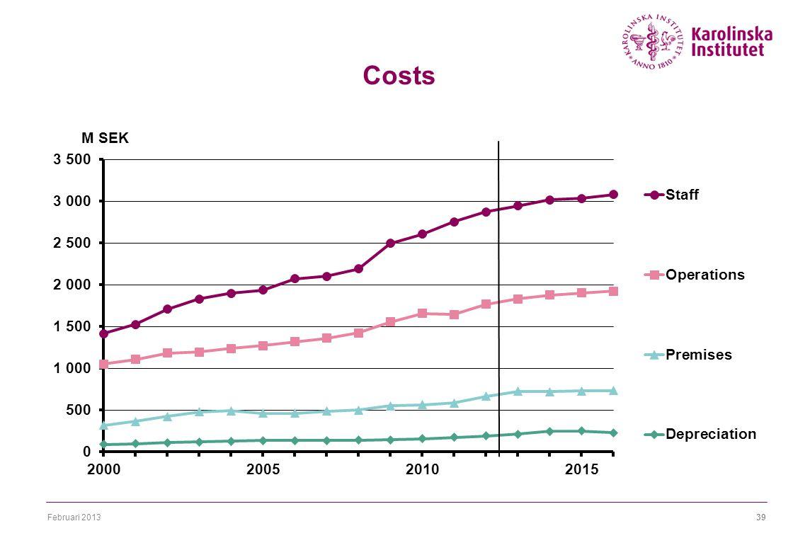 Februari 201339 Costs