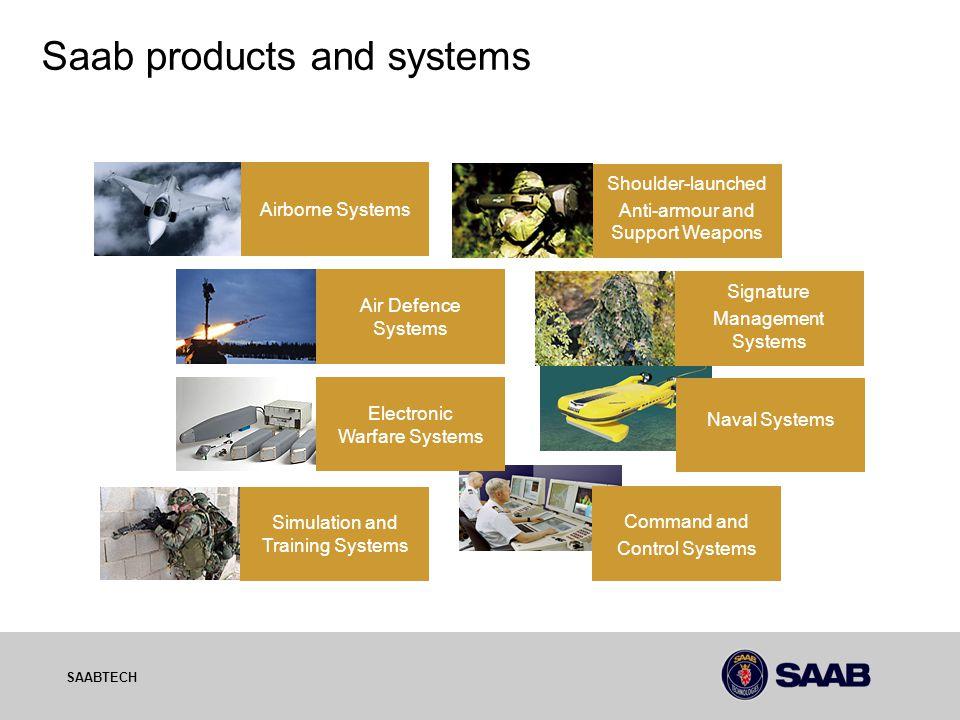 03-10-06 SAABTECH Saab organisation Business Units Gripen International Saab Aerosystems Saab Aerostructures Saab Nyge Aero Saab Ericsson Space Saab Bofors Dynamics (incl.