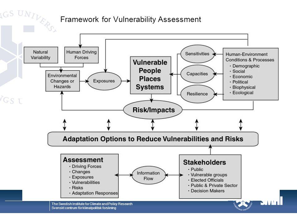 The Swedish Institute for Climate and Policy Research Svenskt centrum för klimatpolitisk forskning Framework for Vulnerability Assessment