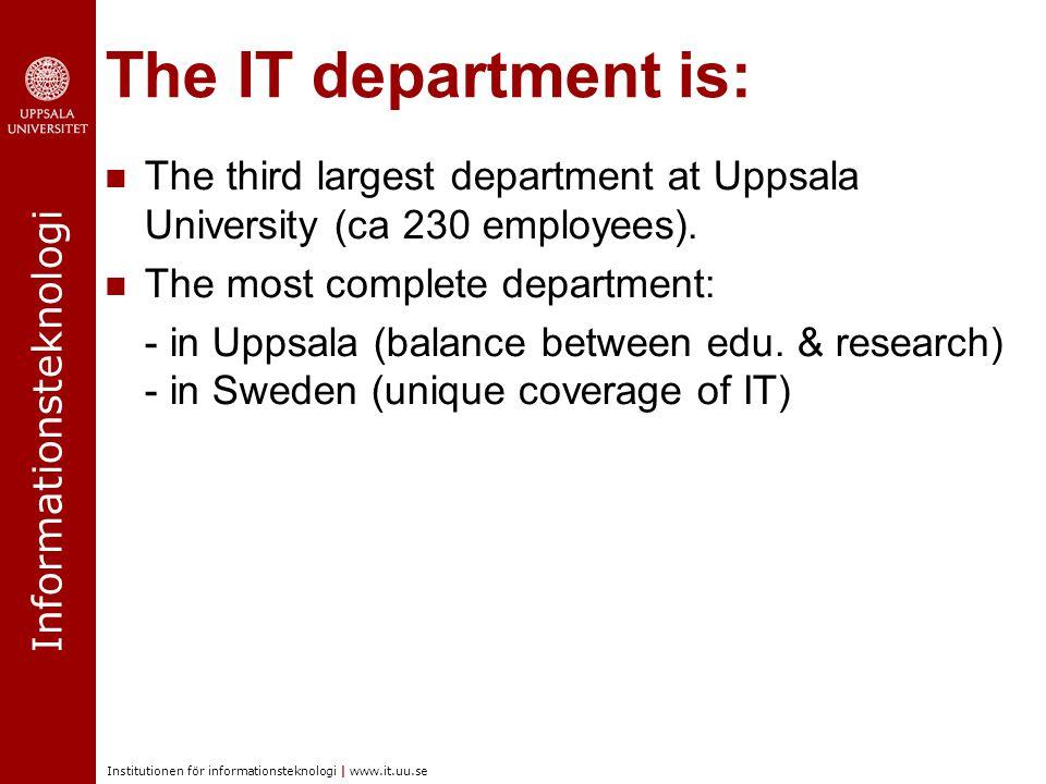 Informationsteknologi Institutionen för informationsteknologi | www.it.uu.se The IT department is: The third largest department at Uppsala University (ca 230 employees).